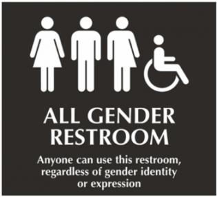 Wesleyan All Gender Bathroom Sign